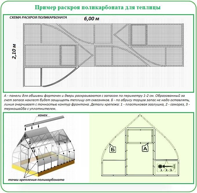 Раскройка листа поликарбоната на фронтон теплицы
