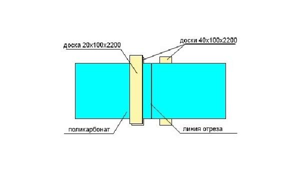 Пример использования подложки из досок