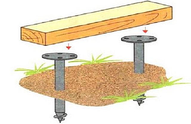Опорные столбы могут быть не только деревянными, но и металлическими. Это очень удобно, ведь такие столбы могут вкручиваться в землю (благодаря специальному наконечнику (винтовые сваи) или, будучи прямыми, забиваться в нее.