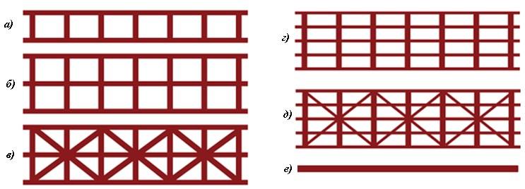 Разновидности структур поликарбоната