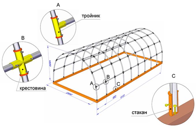 Схема теплицы из ПВХ труб
