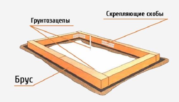 Соединительные элементы для бруса