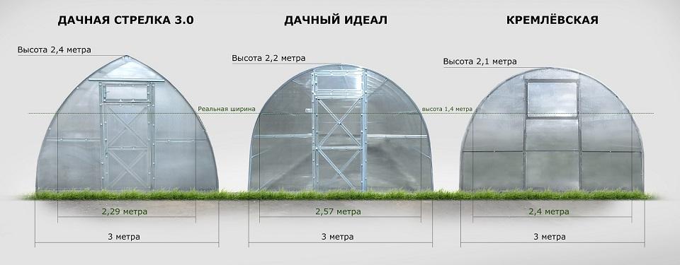 """В графическом сравнении присутствуют теплицы: """"Дачная-Стрелка 3.0"""", """"Дачный идеал"""", """"Кремлевская"""""""