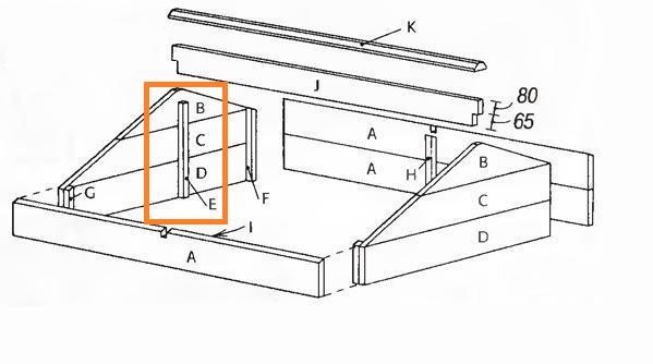 Боковые стенки состоят из 3 досок