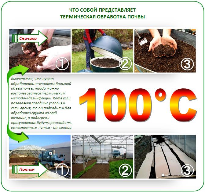 Что собой представляет термическая обработка почвы