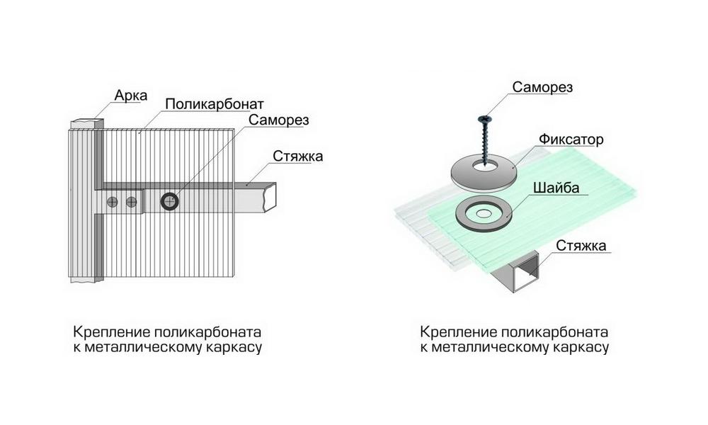Еще один вариант - крепление листов поликарбоната к металлическому каркасу с помощью термошайб