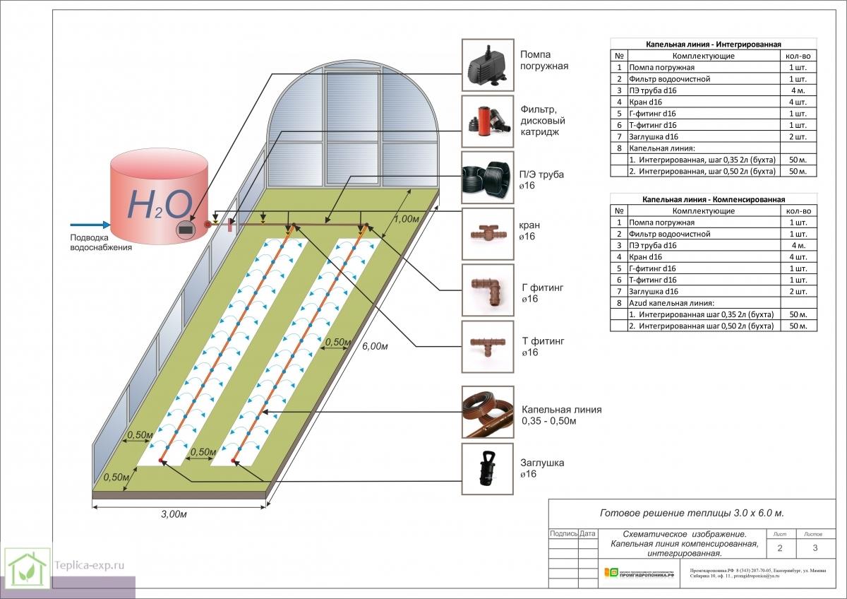 Комплект полива на основе капельниц, интегрированных в трубу