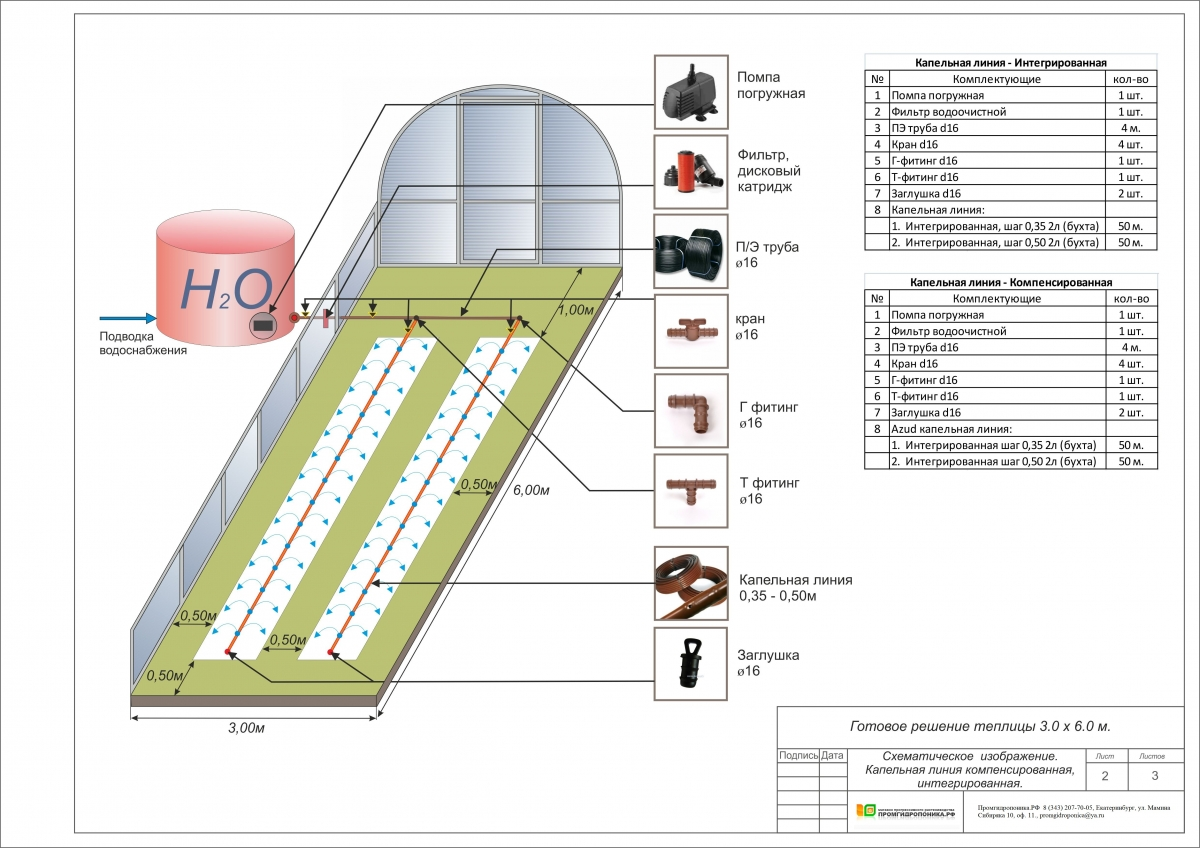 Комплекты полива на основе капельниц, интегрированных в трубу