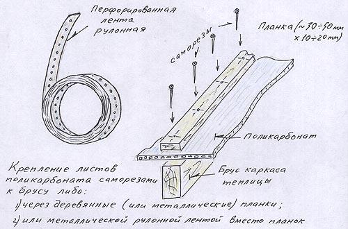 Крепление листов поликарбоната саморезами к брусу