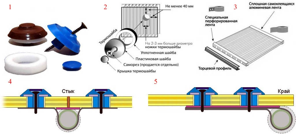 Крепление поликарбоната к каркасу теплицы