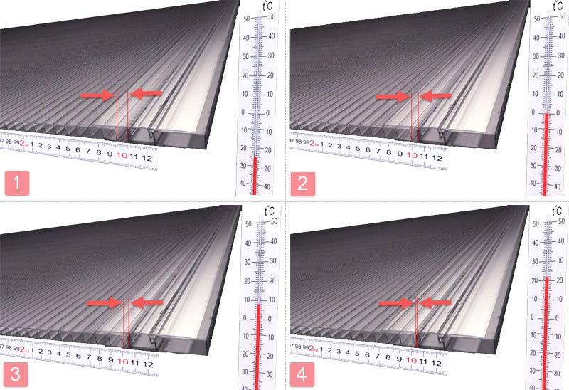 На фото показано, насколько расширяется лист СПК, примыкающий к соединительному профилю, при повышении температуры с -25 до +20