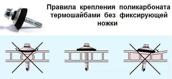 Правила крепления поликарбоната термошайбами без фиксирующей ножки