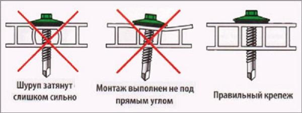 При точечном креплении недопустимо создавать в местах крепежа вмятины или вворачивать крепеж под непрямым углом