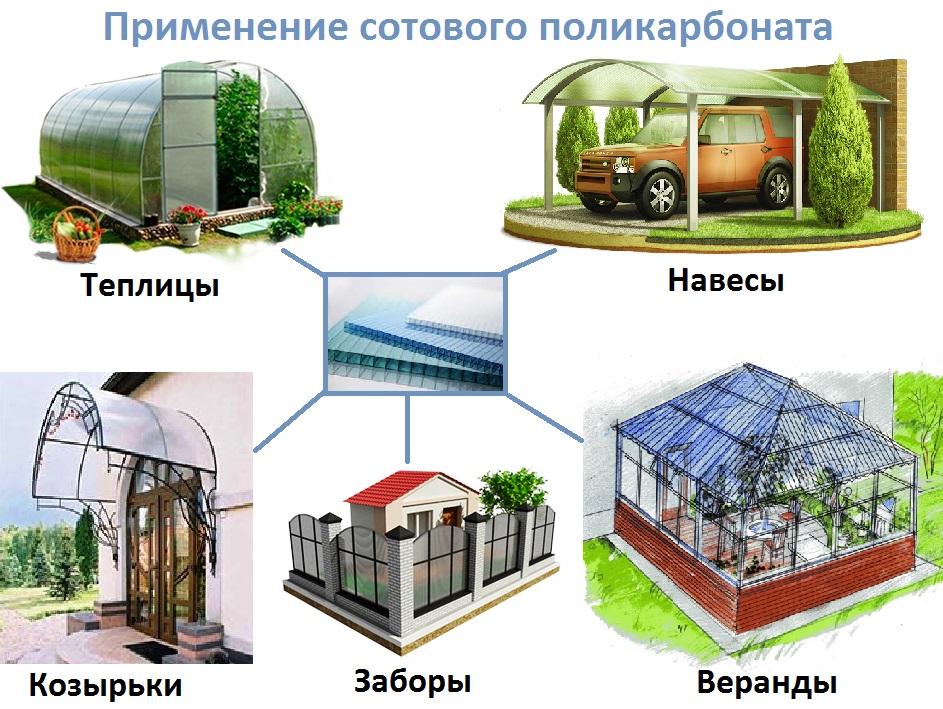 Применение сотового поликарбоната