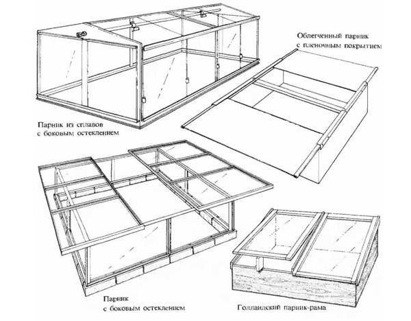 Примеры конструкций
