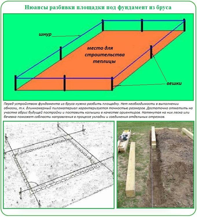 Разметка площадки для фундамента из бруса