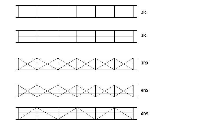 Разновидности структуры сотового поликарбоната