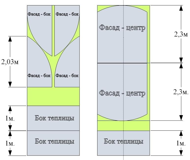 Схема раскроя листов поликарбоната для торцов теплицы