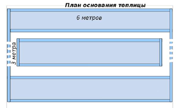 Схема расположения трех грядок