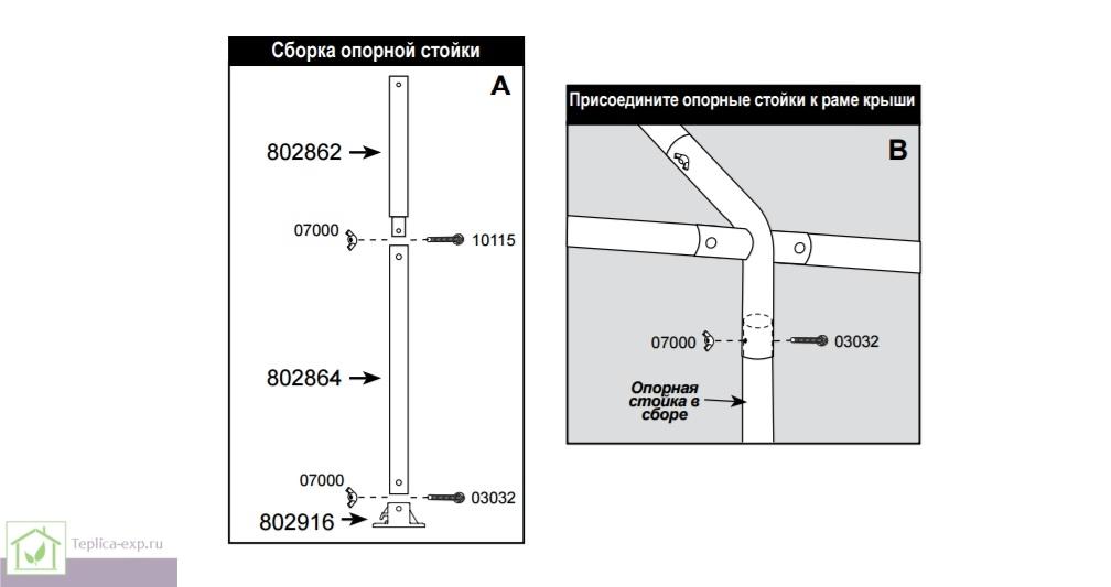 Схема сборки опорных стоек