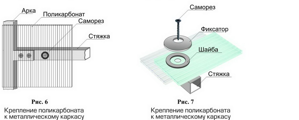 Схема точечного крепления поликарбоната к металлическому каркасу