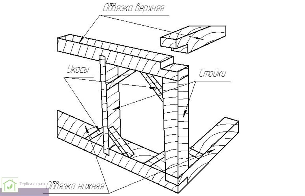 Схема верхней обвязки