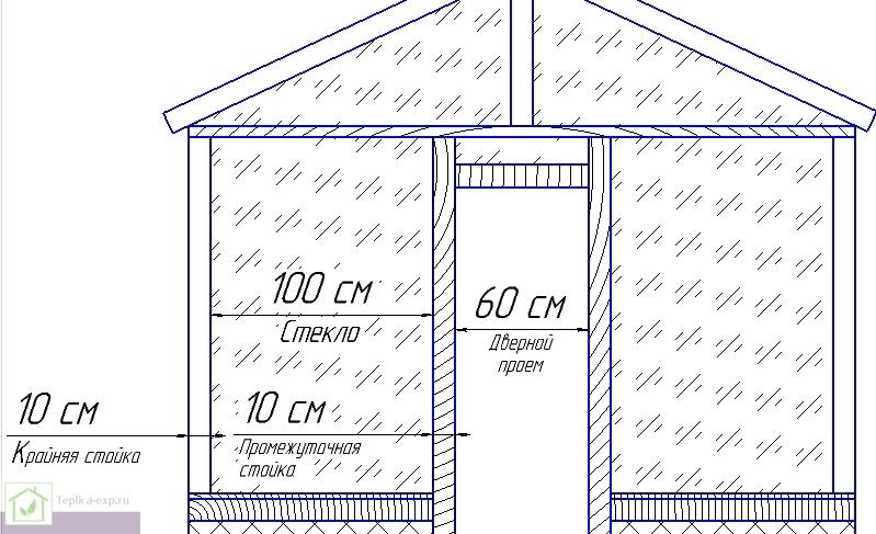 Схема вычисления ширины теплицы