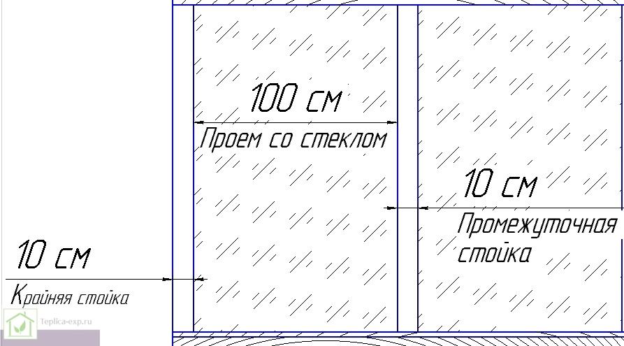 Схема выяисления длины теплицы