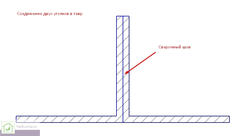 Соединение двух уголков в тавр