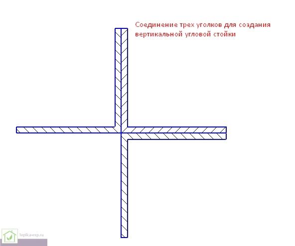 Сооружение угловой вертикальной стойки