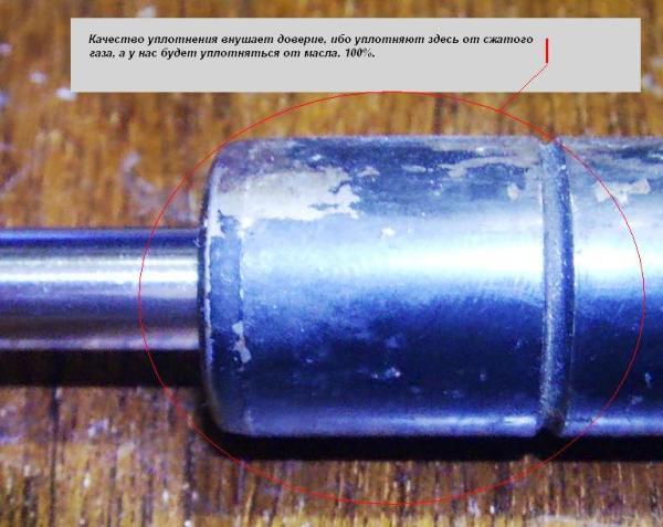 Сопряжение штока и цилиндра
