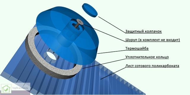 Термошайба для поликарбоната фото
