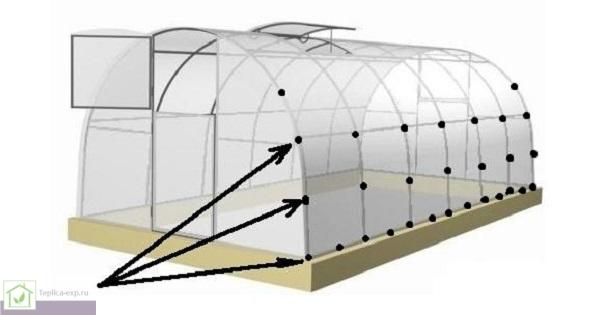 Точки крепления листов поликарбоната