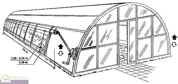 Вентиляция теплиц скручивающимися плёночными шторами