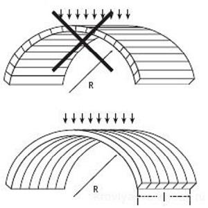 Правильное расположение листов на скатах теплицы