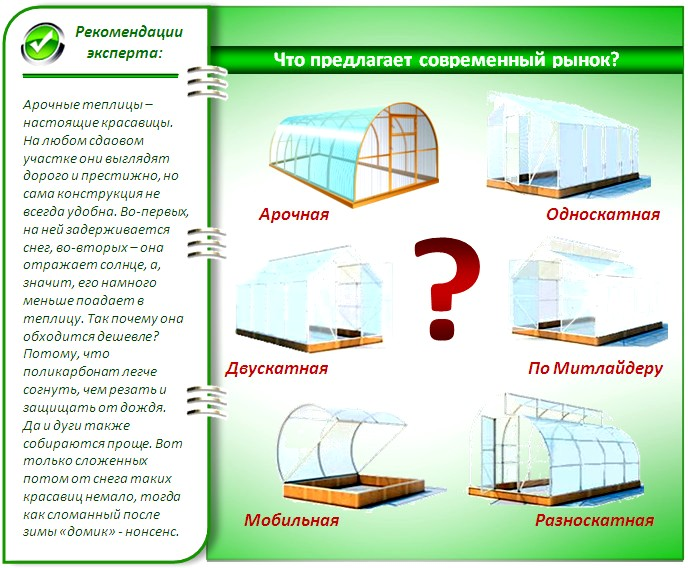 Архитектурные формы приусадебных теплиц