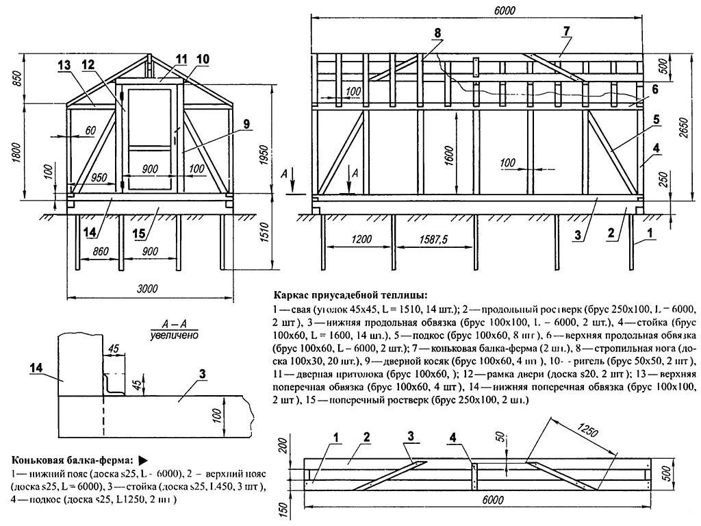 Чертеж деревянной теплицы (пример)