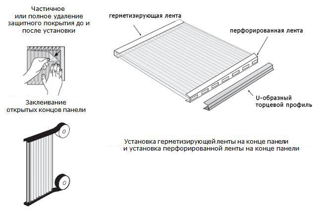 Для лучшего отвода воды с нижнего края панели необходимо в торцевом профиле просветлить дренажные отверстия диаметром 2-3 мм с шагом 300 мм