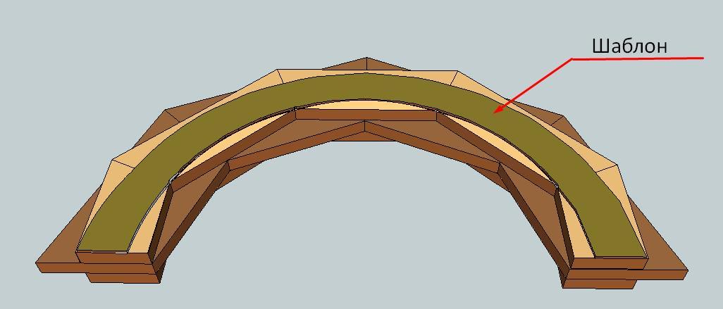 Достаточно грубый, но наглядный эскиз, иллюстрирующий устройство составной арки из планок