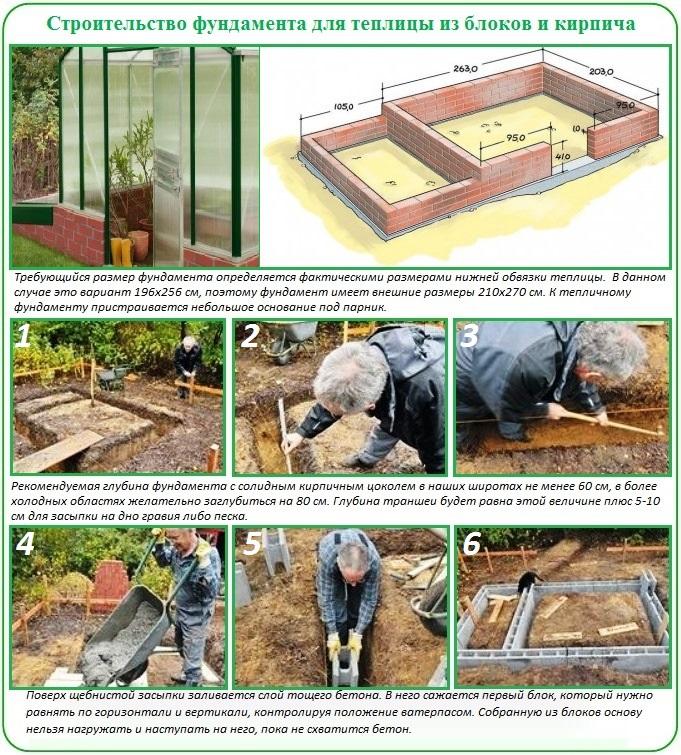 Как построить фундамент для теплицы из блоков и кирпича