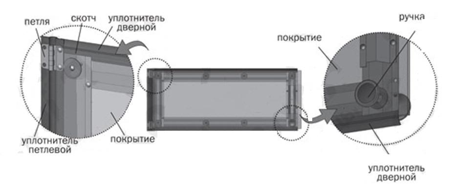 Крепление покрытия
