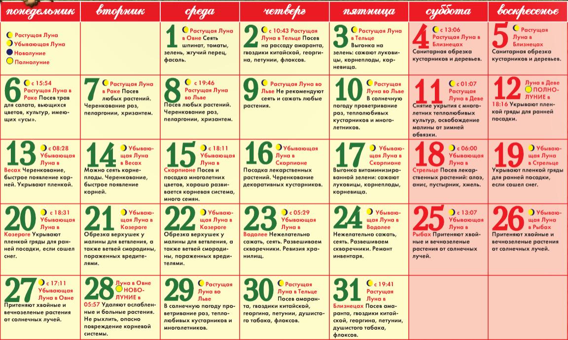 Лунный посевной календарь на март 2017 года