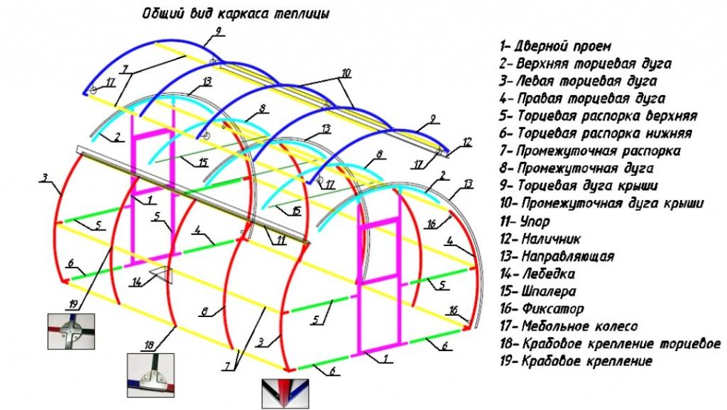 Общий вид каркаса теплицы
