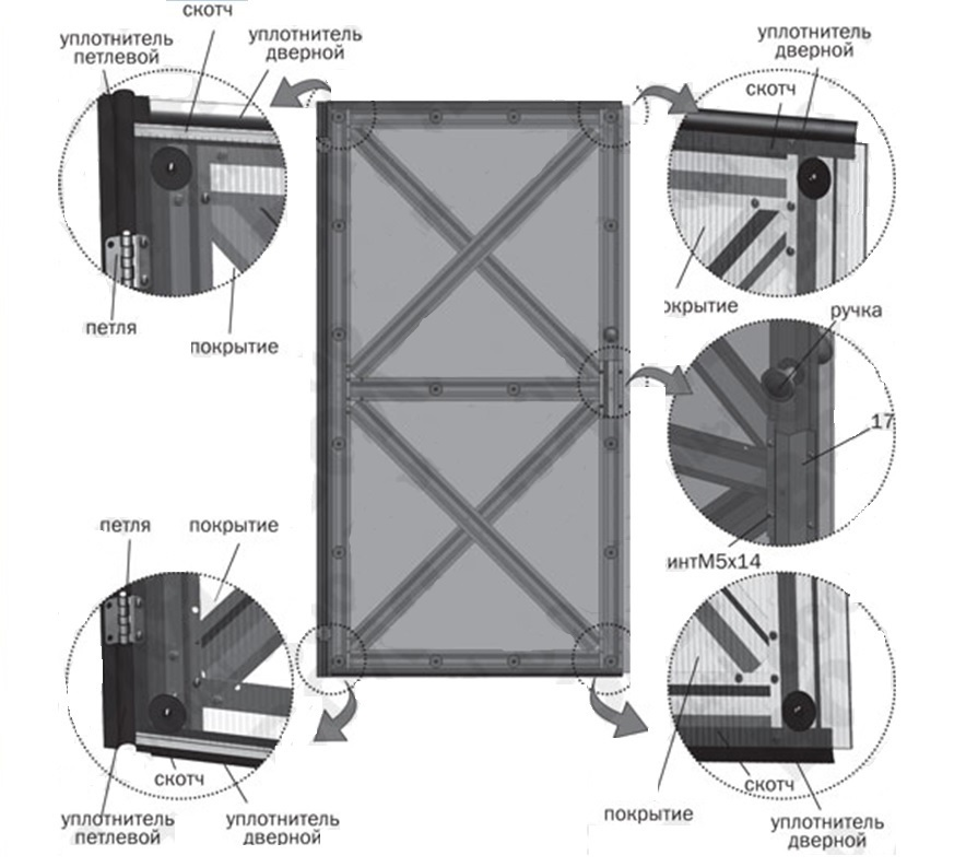 Обшивка двери поликарбонатом
