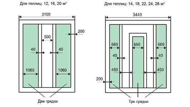 План деления теплицы на две и три грядки
