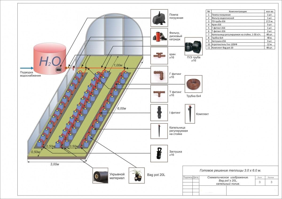 Пример чертежа системы капельного полива в теплице