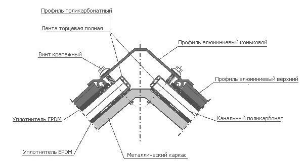 Схема крепления конькового алюминиевого профиля