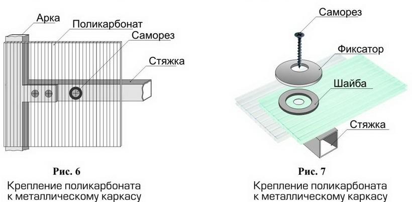 Схема крепления поликарбоната к металлическому каркасу