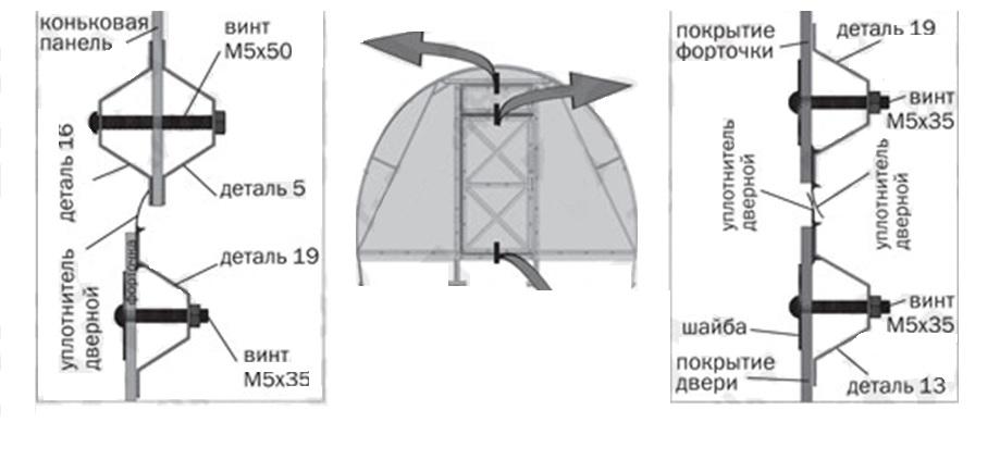 Схема крепления торцевой накладки