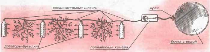 Схема пополнения бутылок с помощью шланга и бака с водой